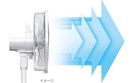 Quạt cây Hitachi HEF-AL300A có điều khiển từ xa