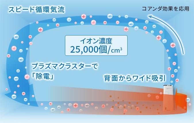 Máy lọc không khí kiêm bù ẩm Sharp KI-JS40-W lọc bụi mịn 2.5PM