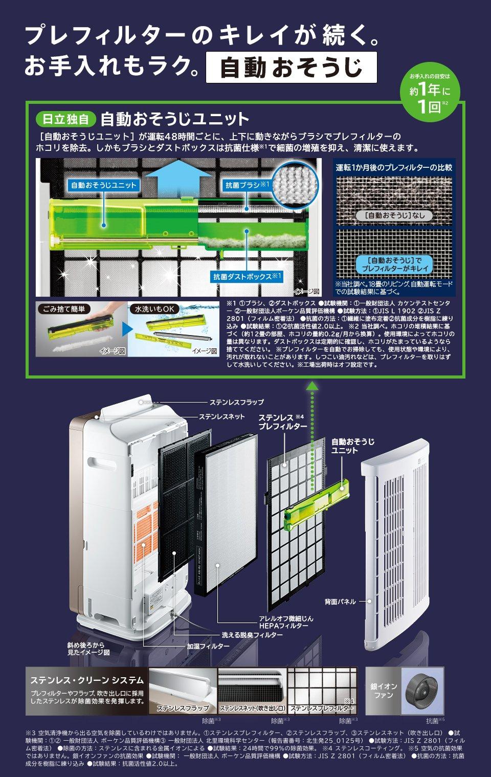 Máy lọc không khí Hitachi EP-NVG70 với khả năng cảm biến bụi 2.5PM