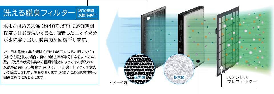 Máy lọc không khí Hitachi EP-NVG110-W (màu trắng) với chức năng bù ẩm