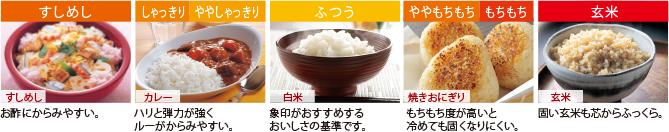 Nồi cơm điện Zojirushi NW-JC18 có chức năng tách đường