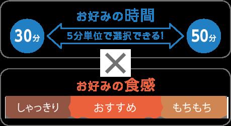 Nồi cơm điện Toshiba RC-18VXP cao tần IH áp suất hút chân không và thiết kế lõi chuông