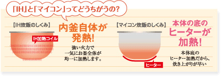 Nồi cơm điện Zojirushi NW-VA18-TA (màu nâu) chức năng cao tần IH
